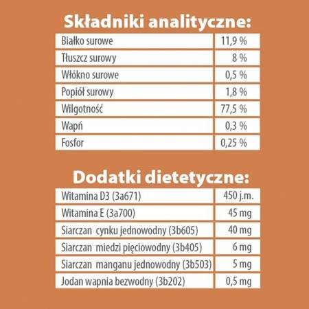 PUPIL Premium All Meat Gold indyk 800g