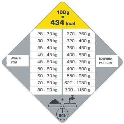 VERSELE-LAGA Opti Life Adult Maxi 12,5 kg - karma dla dorosłych psów ras dużych i olbrzymich ( drób )